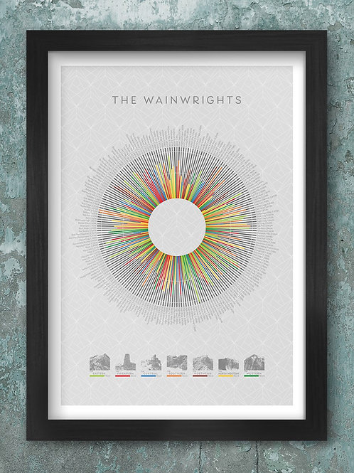 Wainwright's poster unframed A2
