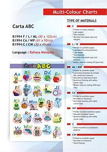 B1994F, L, ML, CA, WP, C, CW - Carta ABC