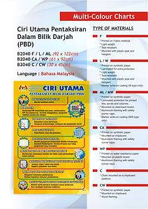 B2040F, L, ML, CA, WP, C, CW - Ciri Utam