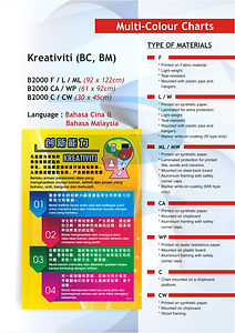 B2000F, L, ML, CA, WP, C, CW - Kreativit