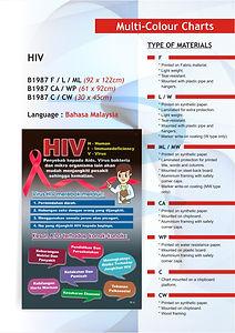 B1987F, L, ML, CA, WP, C, CW - HIV.jpg