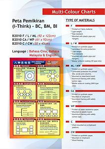 B2010F, L, ML, CA, WP, C, CW - Peta Pemi