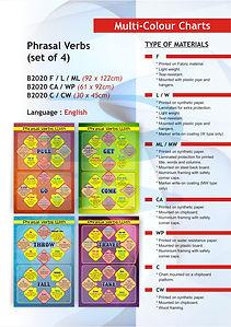 B2020F, L, ML, CA, WP, C, CW - Phrasal V