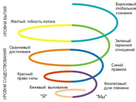 Оранжевые ценности Владимира Зеленского