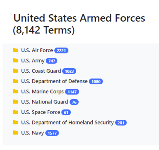 United States Armed Forces Taxonomy