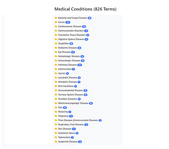 Medical Conditions Taxonomy
