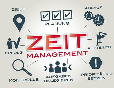 Workshop Zeit Management
