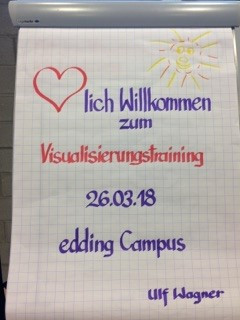 Visualisierungstraining-Schön schreiben leicht gemacht