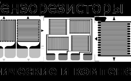 Как выбрать тензометрический резистор
