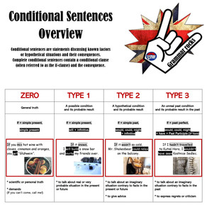 Grammar Rocks - Conditionals