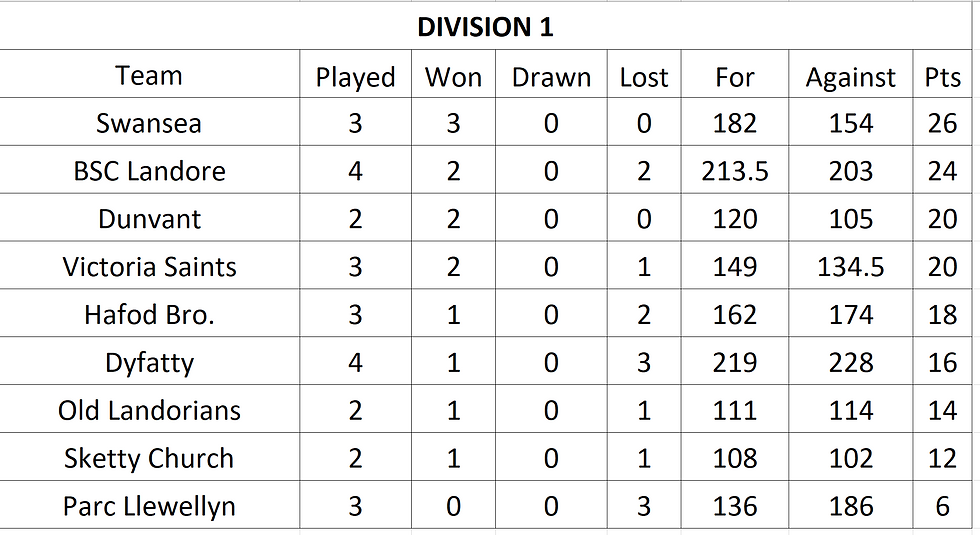 Division 1.PNG