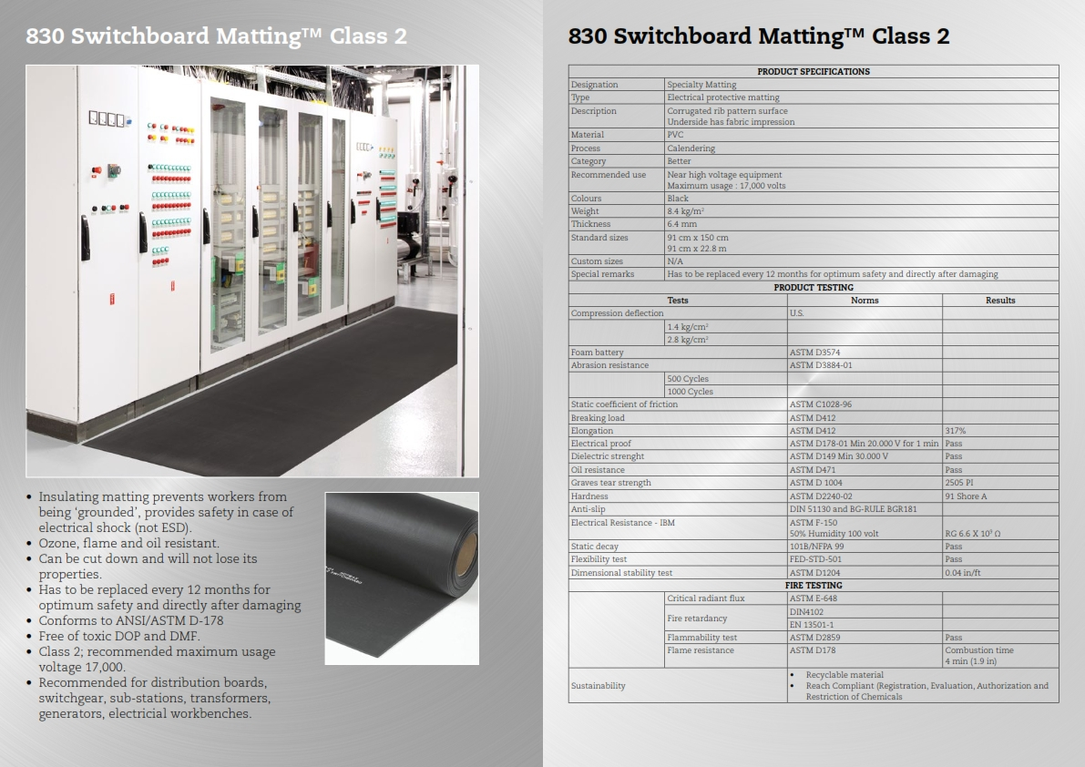 830 Switchboard Matting Product Sheet