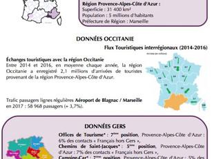 Destination Gers : conquête et séduction des bassins émetteurs de clientèle