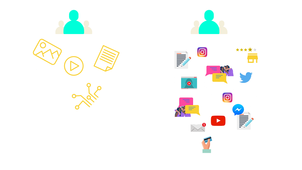 marketing funnels png new.png