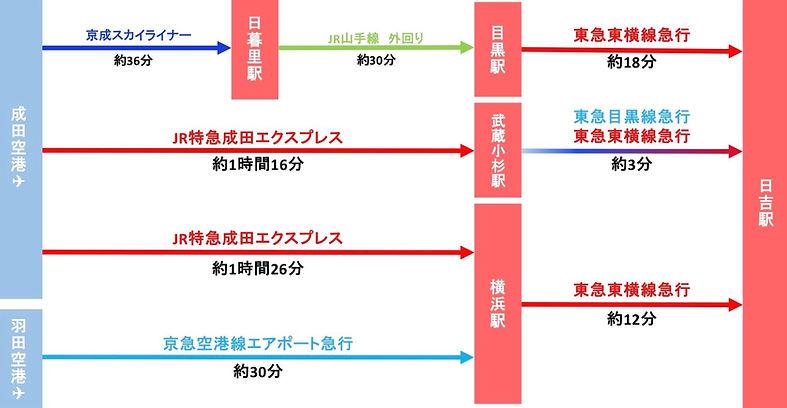 access_map3.jpg