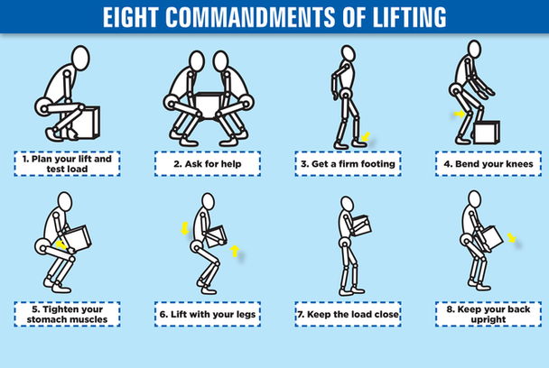 Proper Lifting Technique to Protect Your Back   EPIC ...