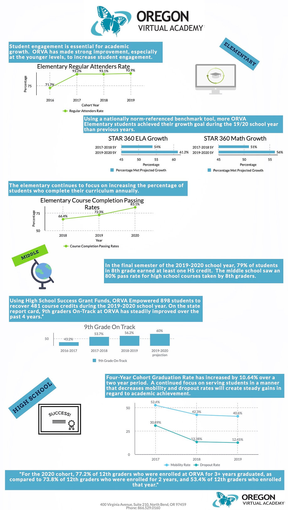 ORVA One-Pager- 2020 Cohort pg2.jpg