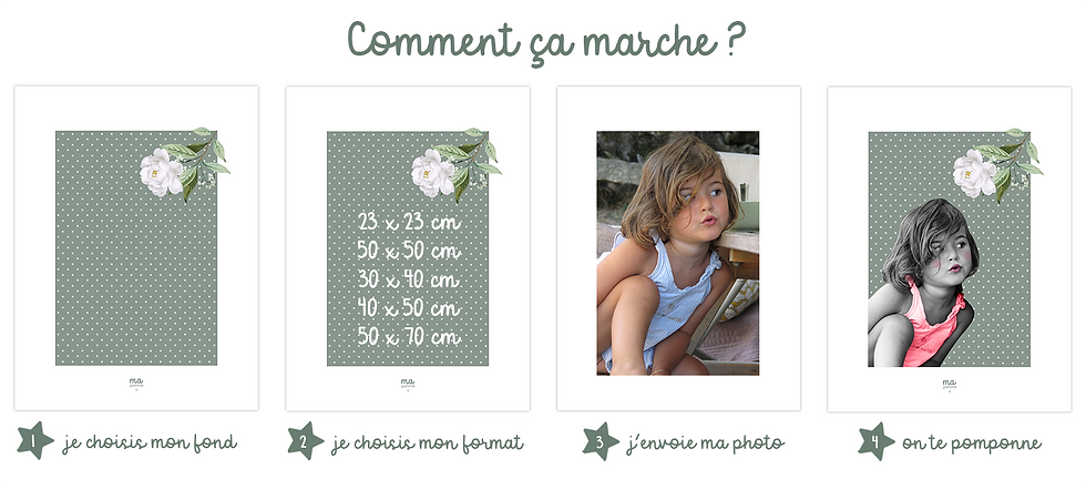 4etapes-affiches.png