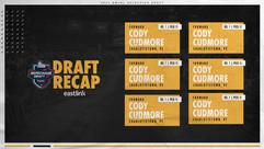 2021 Cape Breton Draft Recap Template