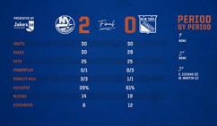 New York Islanders Period Recap Template