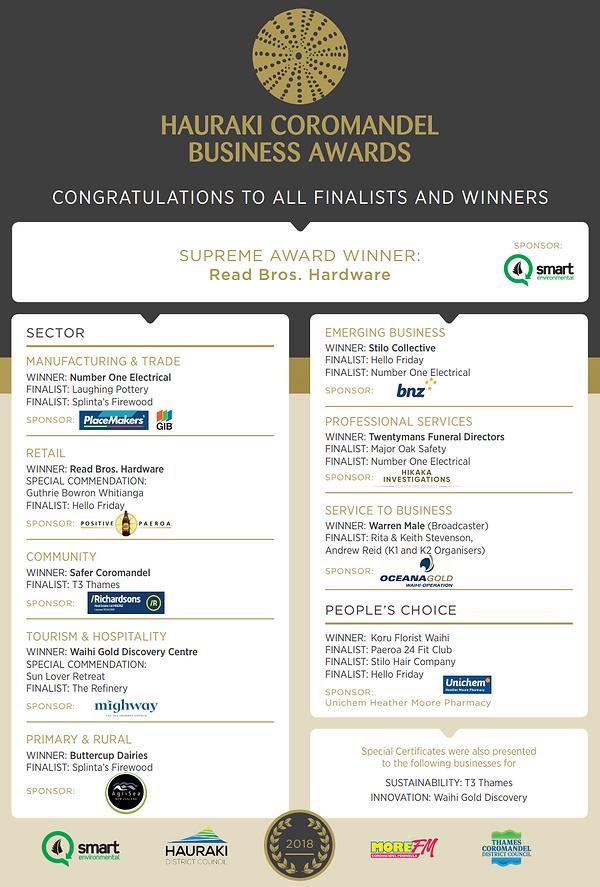biz award winners.png