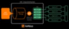 schema-data-marketplace-orange-advertisi