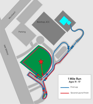 Run Course Map for Ages 11-17