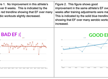 Run Faster or Ride Faster in Races:  Use These 2 Metrics to Improve Your Aerobic Engine