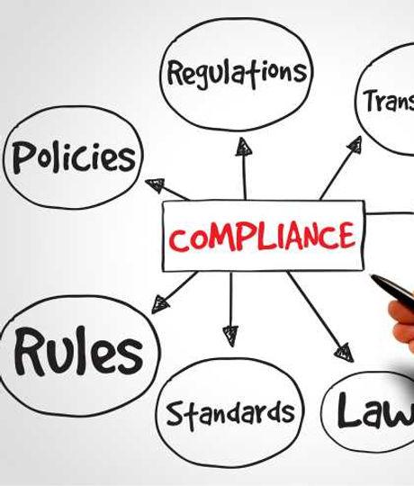 068 Compliance mind map-72-50s-AdobeStoc