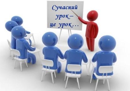 Засідання міської школи молодого, малодосвідченого вчителя-філолога