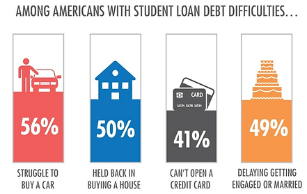 Student Loans Economy Impact.png