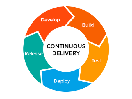 From OpenShift to Continuous Delivery