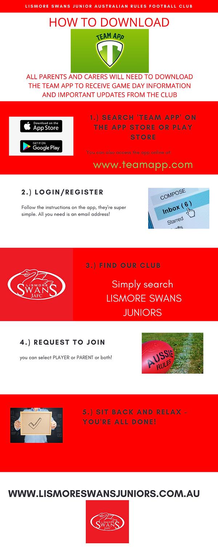 LISMORE SWANS JUNIOR AUSTRALIAN RULES FO