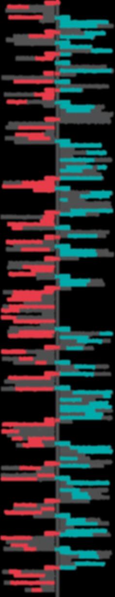 MBC History Timeline 1977-2019 v2.0.png