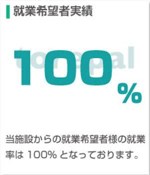 入所後の定着率.jpg
