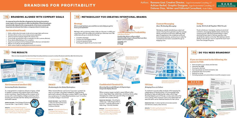 Branding Technical Poster.jpg