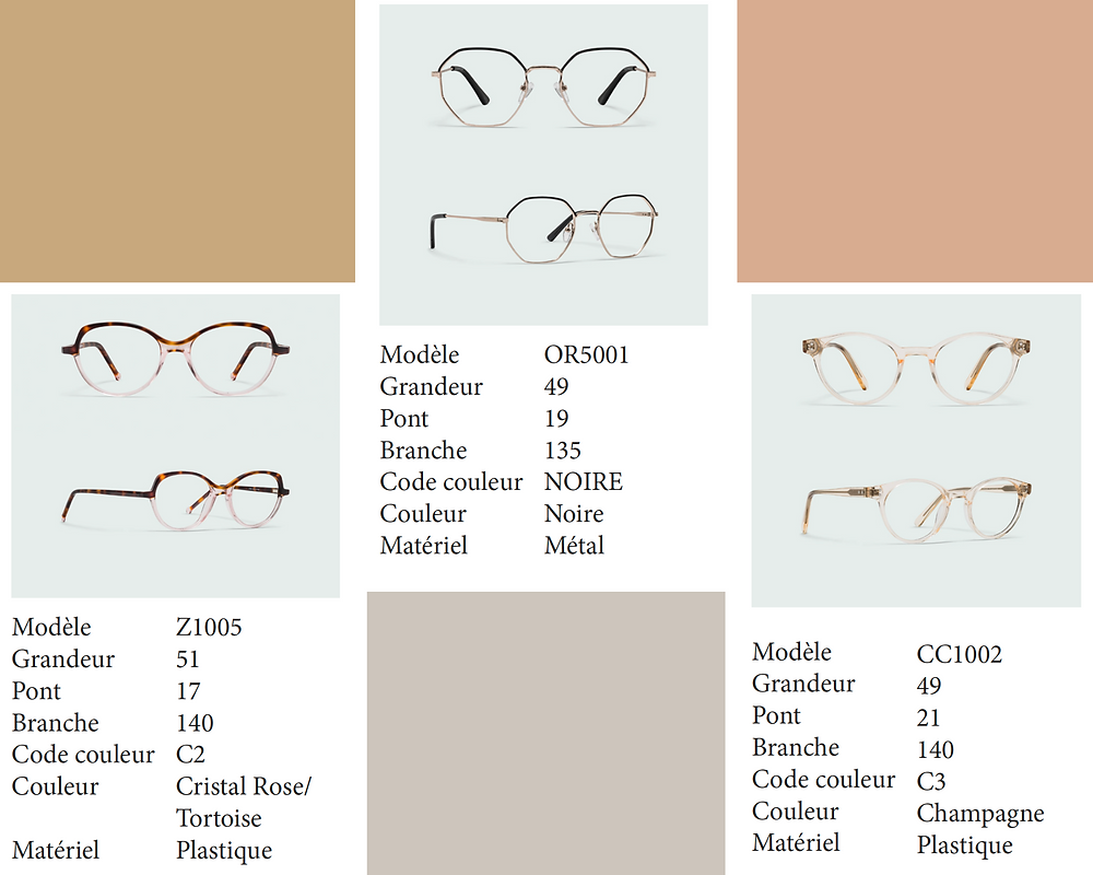 Top glasses trends of the year by IRIS.