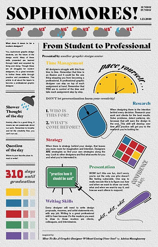SOPHOMORE POSTER INFOGRAPHIC