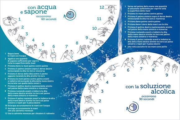 Lavare le Mani - Acqua,Sapone - Soluz.Alcolica - supporto rigido Forex 3mm