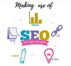 Making use of SEO for the best results.