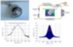 нелинейные свойства графена