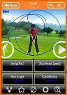 3Bays, 3Bays Golf swing analyzer, golf swing analyzer