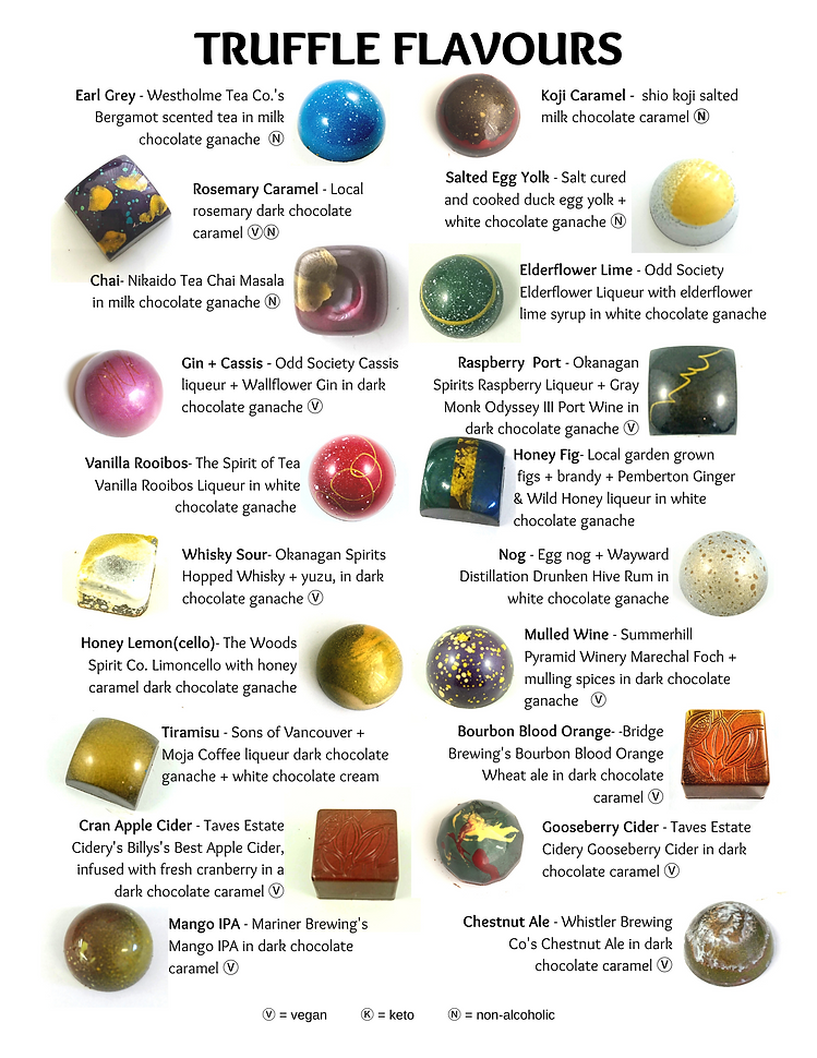 TRUFFLE FLAVOURS (5).png