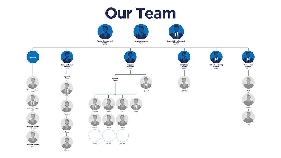 Our Team - Presentation slide.jpg