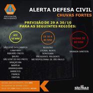Defesa Civil alerta para previsão de temporais no litoral norte