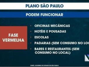 Vale do Paraíba e região bragantina voltam à fase vermelha do Plano SP