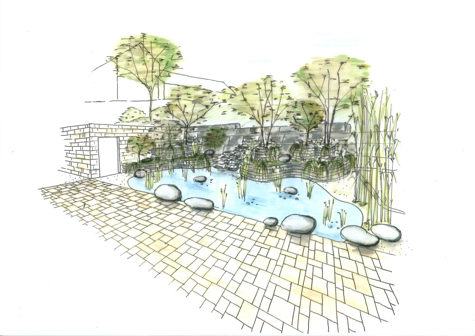 Planung Gartenteich