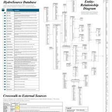 HydroSource Data Model Version 1