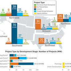 """Map for """"The Hydropower Market Report"""""""