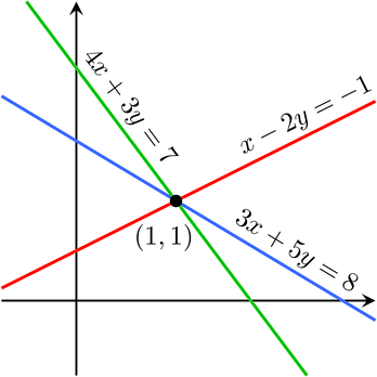 kisspng-system-of-linear-equations-indep